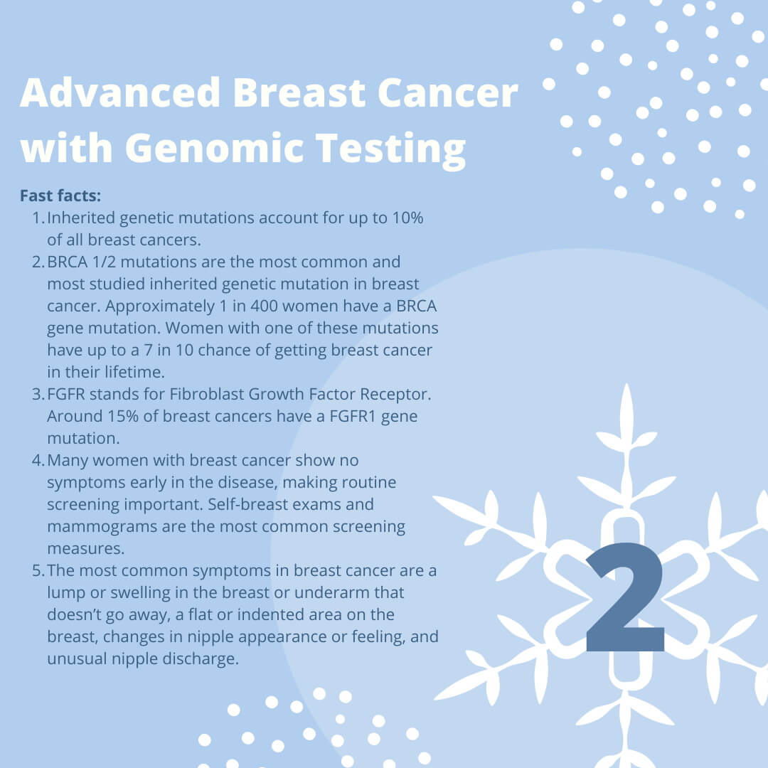 Advanced Breast Cancer With Genomic Testing Fast Facts