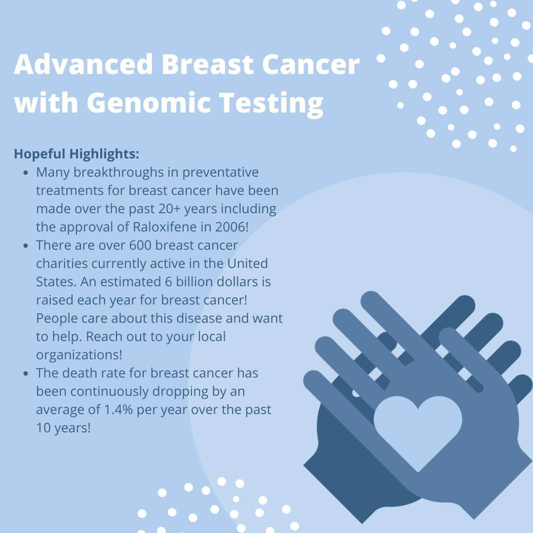 Advanced Breast Cancer with Genomic Testing Hopeful Highlights